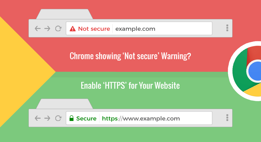 Why Ssl Certificate Most Important For Your Website Global Web Guru